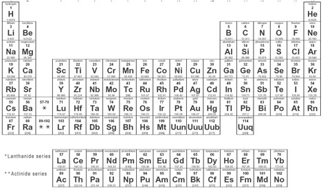 Exam1 00 periodic table websitesfolderchemistry220privateperiodictableofelementsf urtaz Image collections